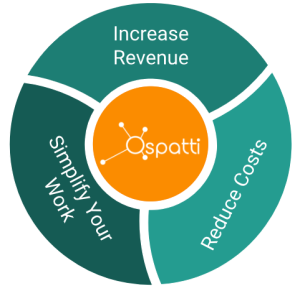 Increase Revenue | Reduce Costs | Simplify Your Work